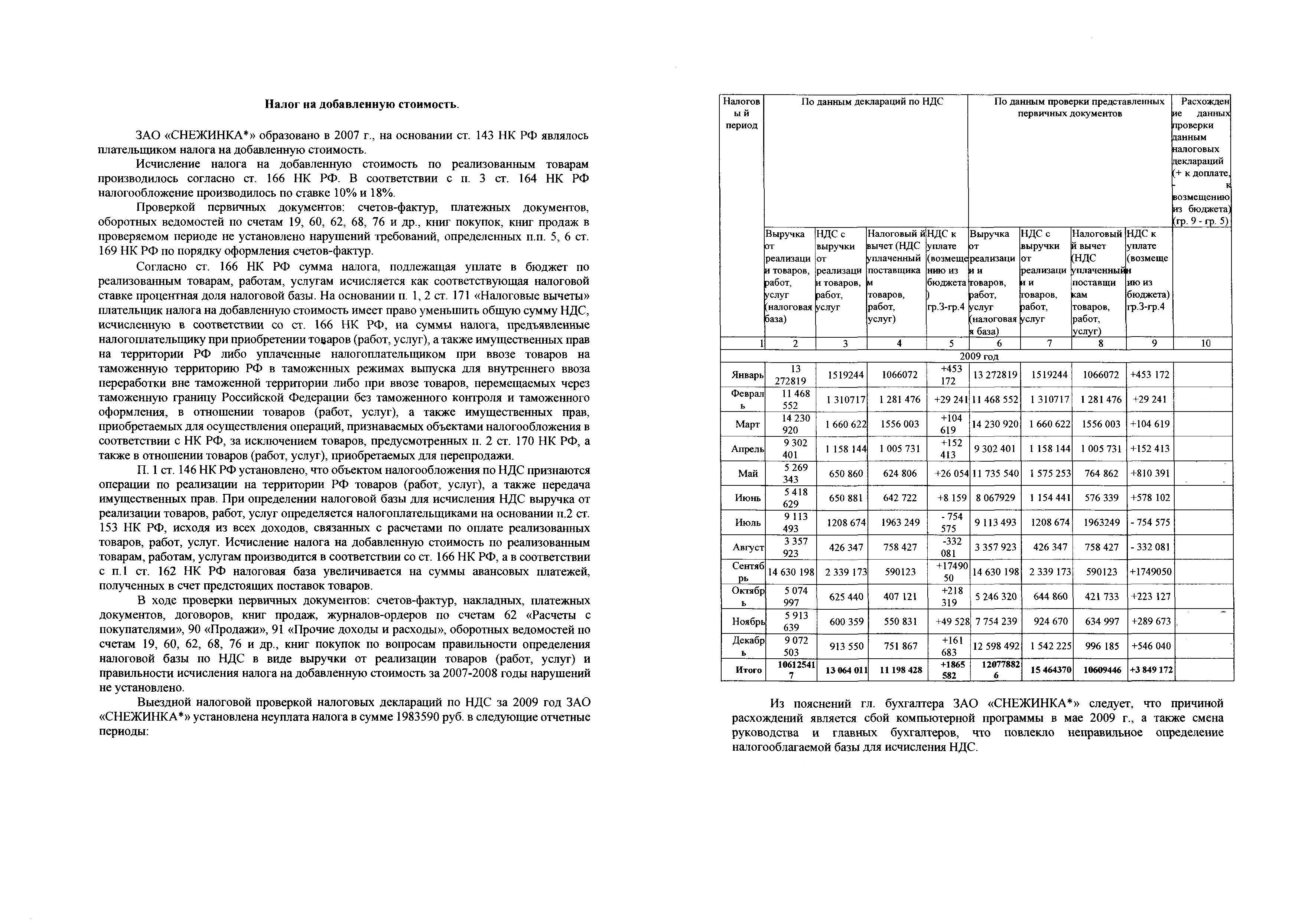 nos contributions Организация и методика проведения налоговых проверок Методичка по выполнению курсовой работы Н Г Варакса 2008 Организация и методика налоговых проверок